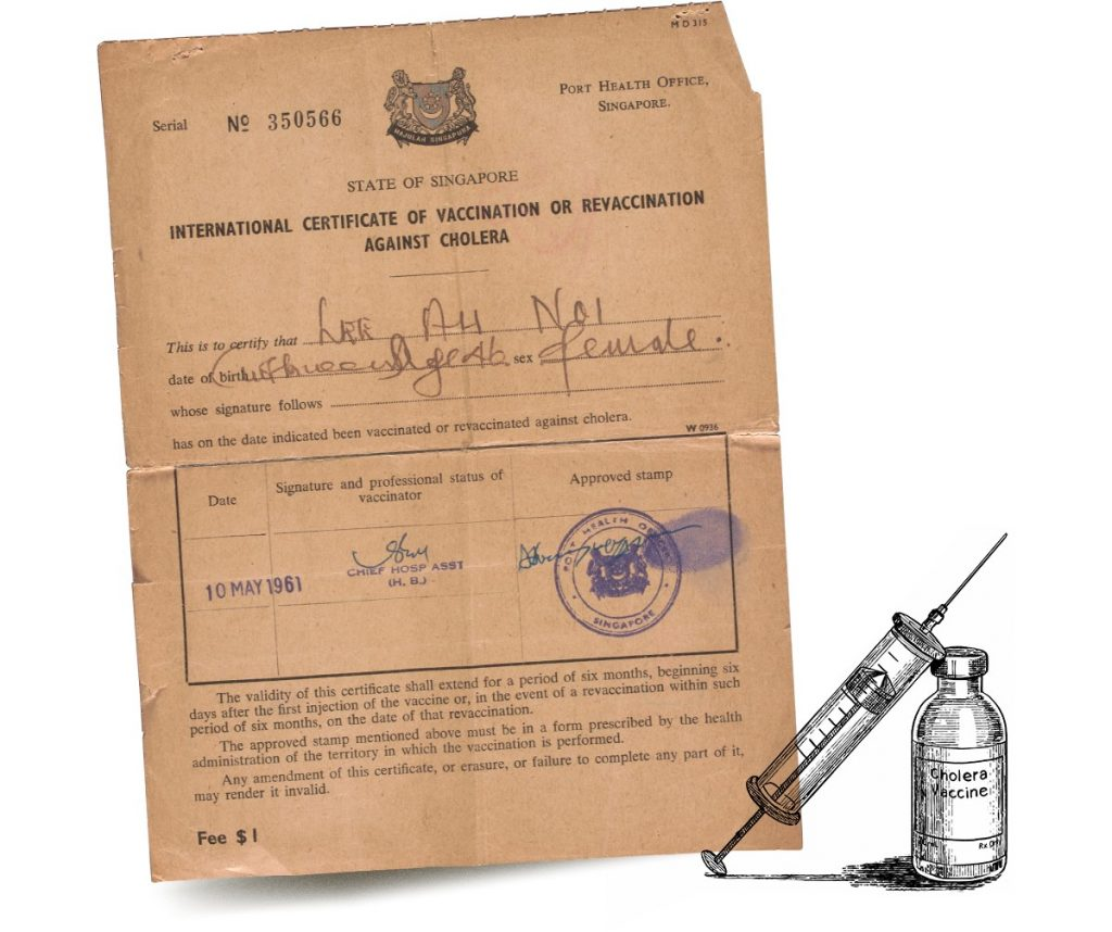 International certification of vaccination or revaccination against cholera online exhibition